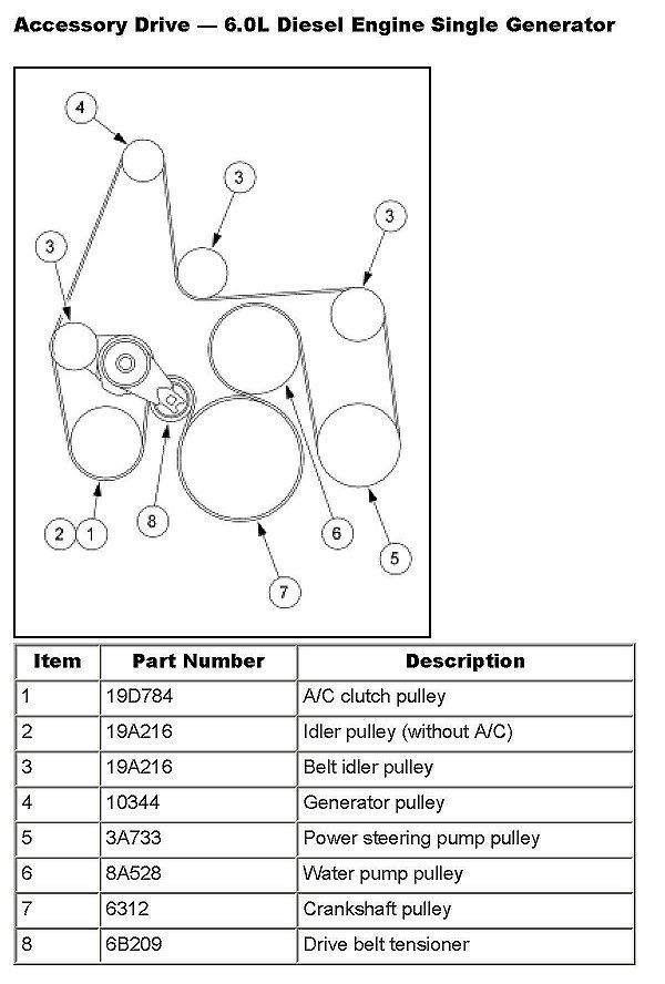 on 2011 Ford F 250 Serpentine Belt Diagram