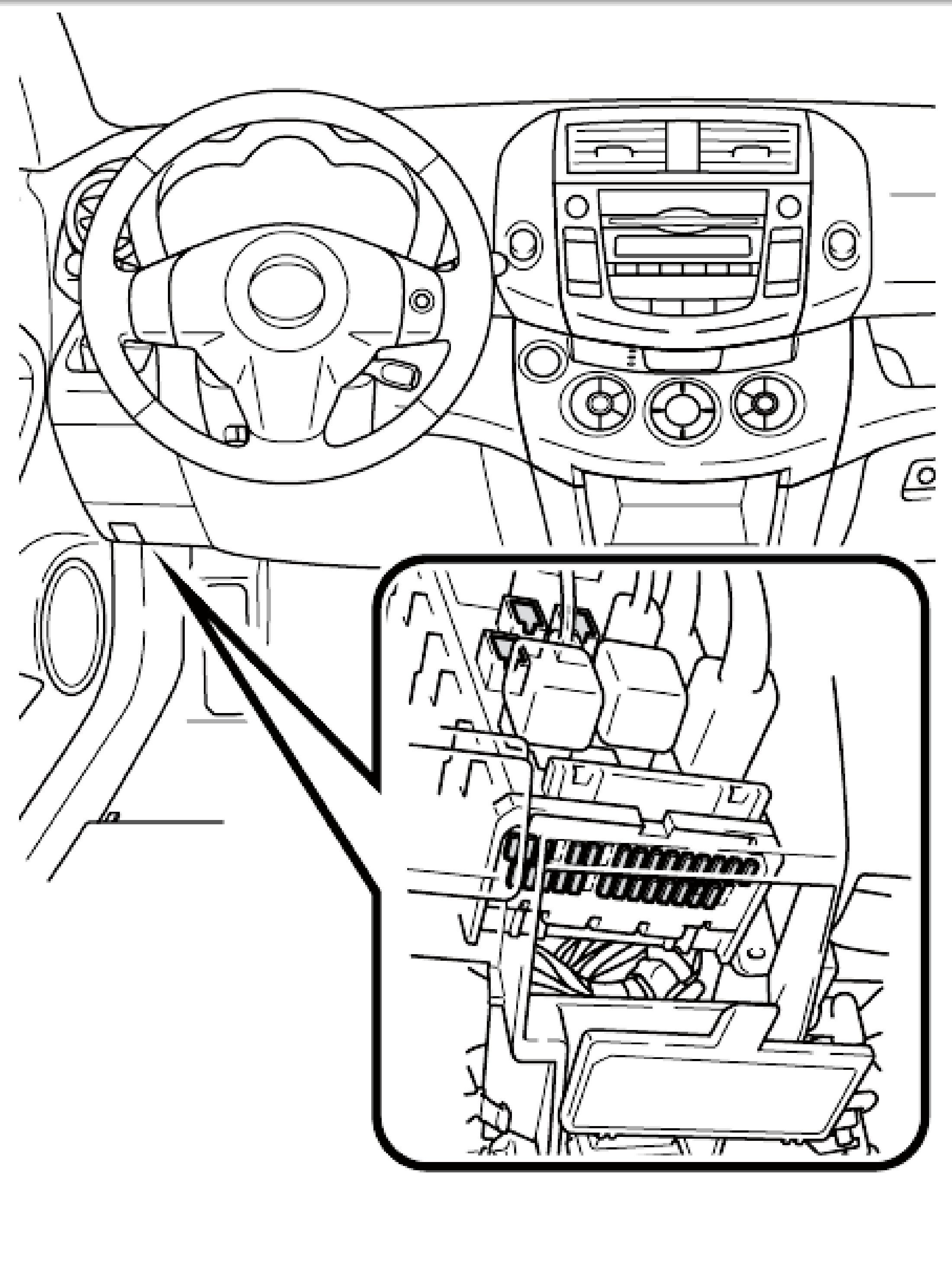 where is the instrument panel fuse box on a 2009 rav 4 limited