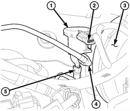 2007 Jeep Grand Cherokee Ignition Wiring Diagram additionally 5 3l Vortec Engine Diagram also Firing Order3 5 Ford Ecoboost Firing Order furthermore RepairGuideContent together with T5350487 Firing order 2006 dodge stratus 6. on dodge 3 7 firing order diagram
