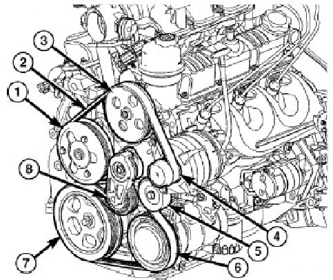 i need the serpentine belt diagram for a 2005 chrysler ... 2005 chrysler pacifica 3 8 engine diagram 2007 chrysler pacifica 3 8 engine diagram