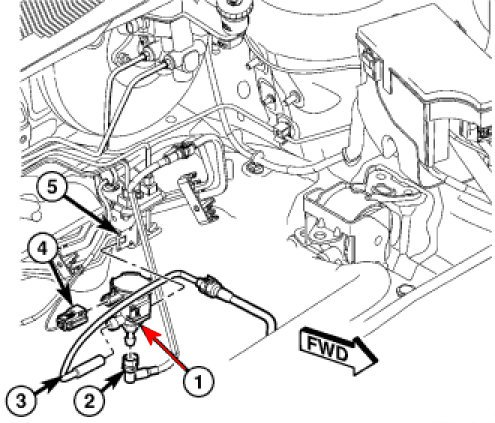 Dodge Nitro 4 0 Engine Diagram together with Dodge Caravan Purge Valve Location further 7amkd 2500 Ram 2007 Hemi 2500 Truck Coding P0456 P0457 likewise T11656188 2006 dodge ram 5 7 litre hemi serpentine as well RepairGuideContent. on 2007 dodge nitro evap system