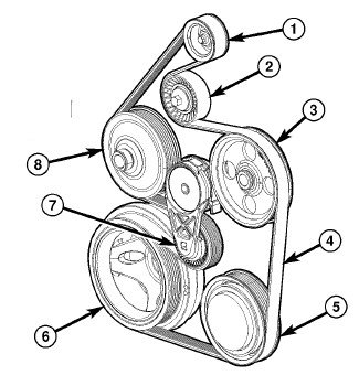 Drawings exploded views together with Ford 20E 150 moreover 6kye8 2010 Dodge 2500 5 7 Hemi Serpentine Diagram in addition 2snms 2007 Chrysler Sebring 2 4l Belt Routing further 71332 Faq General Info  mon Problems Factory Service Manuals. on dodge durango water pump diagram