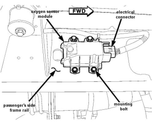 Distributor Cap Location On 2002 Chevy Silverado additionally Circuiteelectrice blogspot besides Volvo S80 T6 Timing Belt Schematic besides Throttle Position Sensor Location Kia Rio also Dodge Sensor Locations Supply Circuit. on camshaft position sensor wiring diagram
