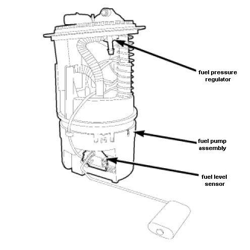 Bosch Relay Module in addition Whirlpool Washing Machine Wiring Diagram besides Ge Gas Range Wiring Diagram together with Kenmore Dishwasher 665 Diagram likewise Bosch Dishwasher Pump. on bosch dishwasher schematic