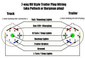 gmc yukon xl where does the electric trailer brake blue graphic