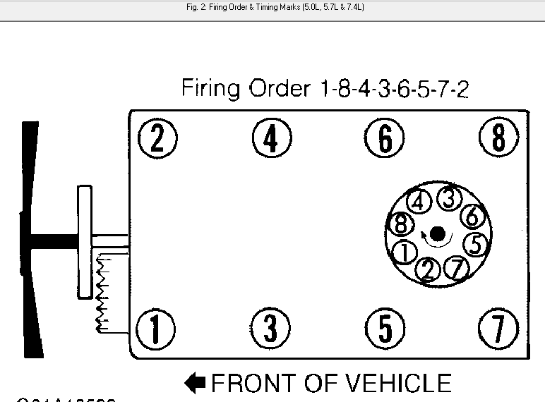 chevy 4 3 vortec distributor wiring diagram