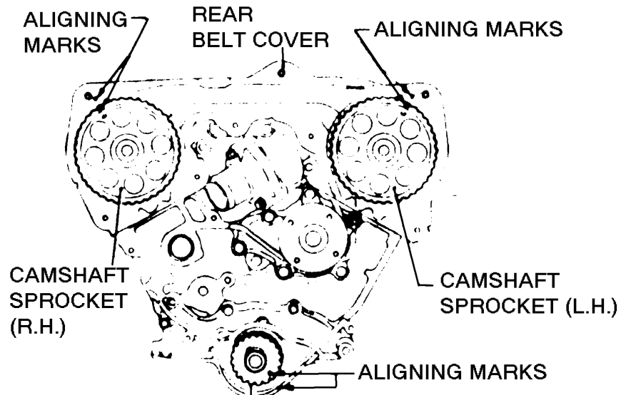 I Just Changed My Timing Belt On A 1993 Nissan Pathfinder Xe