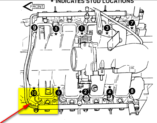 dodge 4 7 liter engine diagram 4 3 liter engine diagram i have a 2005 dodge ram 1500 4.7 v8, i was told that i ... #5
