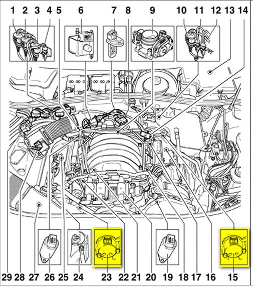 o2 sensor location on 2005 vw jetta  o2  free engine image