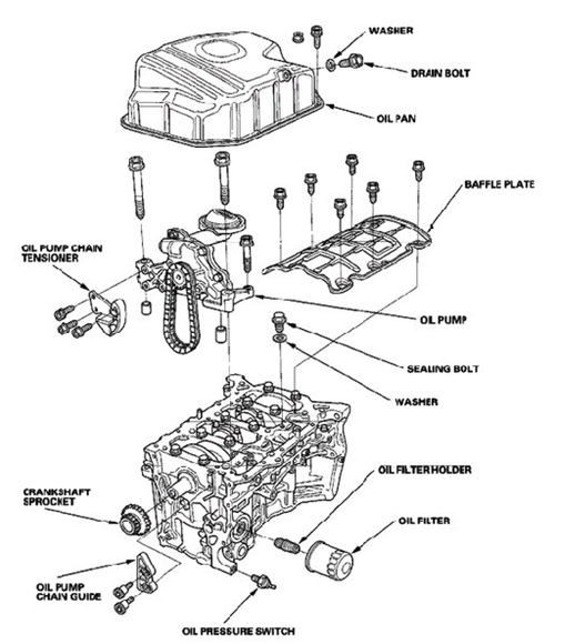 2001 sunfire wiring schematics i took my 2001 sunfire to the store and on the way home ...