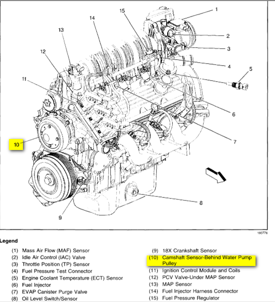 Pontiac G6 Power Steering Pump Location likewise Camshaft Sensor Location 2001 Pontiac Aztek in addition 7o806 Toyota Tundra Sr5 Hi Ivan Exactly Issue likewise 2004 Ford Explorer Air Conditioning Diagram furthermore Pontiac G6 Blend Door Actuator Location. on 2004 pontiac vibe fuse box diagram