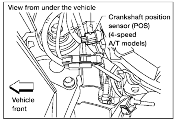 on 04 Maxima Crankshaft Sensor Location