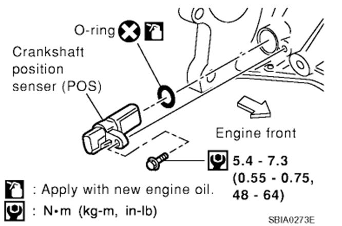 01 Nissan Altima Starter Location Com