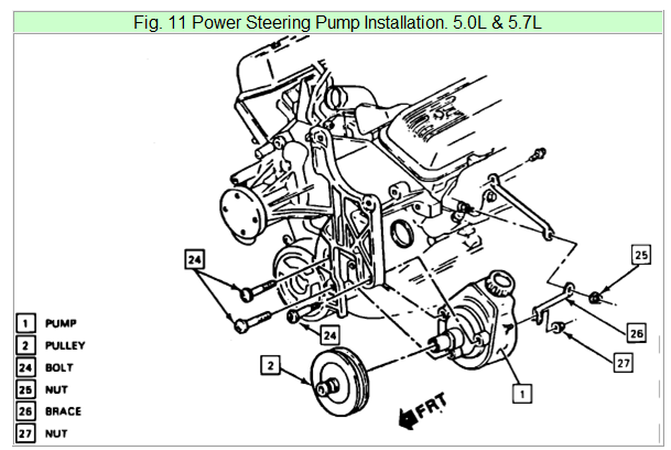305 chevy engine wiring i need some pictures or diagrams of how the alternator and ...