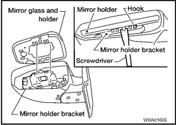 how do i remove the mirror from the mirror assembly  mirror motor and wiring is intact but i