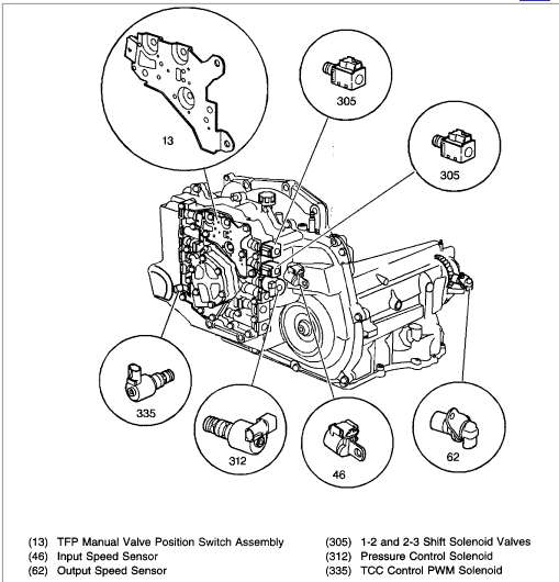 gm transmission solenoid location  gm  free engine image