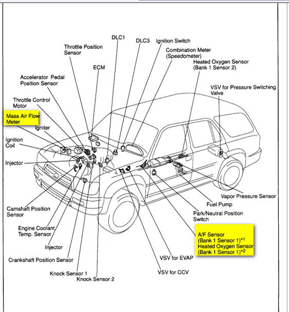 ponents together with Toyota Corolla 1999 Toyota Corolla Ecu Location furthermore Blowing Fuses When Reverse 257983 likewise Note Electronic Throttle Control System Etcs May Also Be Referred To As Electronic Throttle Control Systemintelligent Etcsi Or Etcsi further 2002 Chrysler Sebring Engine Diagram. on 2007 toyota tundra wiring diagram