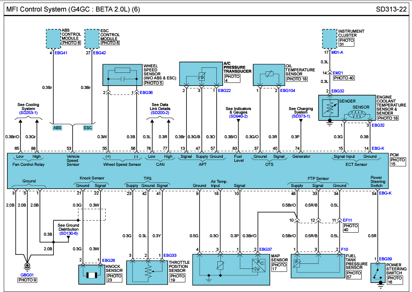Ford Engine Diagrams besides Impala Airbag Module Location besides 2004 Explorer Fuel Pressure Sensor Replacement How To as well T10615947 Will pass emissions without knock sensor as well Showthread. on 2003 ford f 250 iat sensor wiring