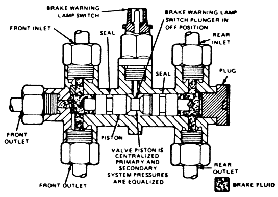 ford proportioning valve diagram pictures to pin on