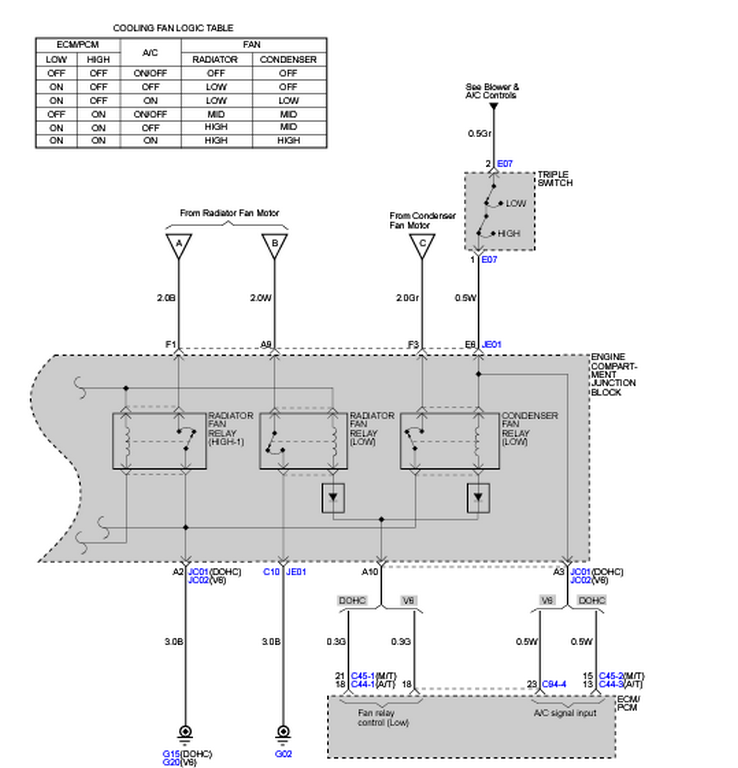 Schematics And Diagrams  Hyundai Sonata Cooling Fan Not