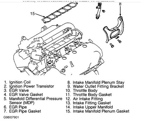 3nr9x Replace Spark Plugs Mitsubishi Montero