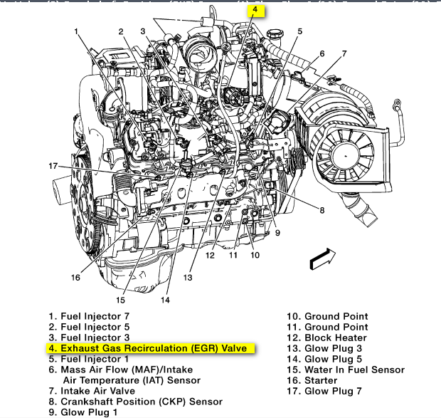 location and removal instructions for an egr valve on a