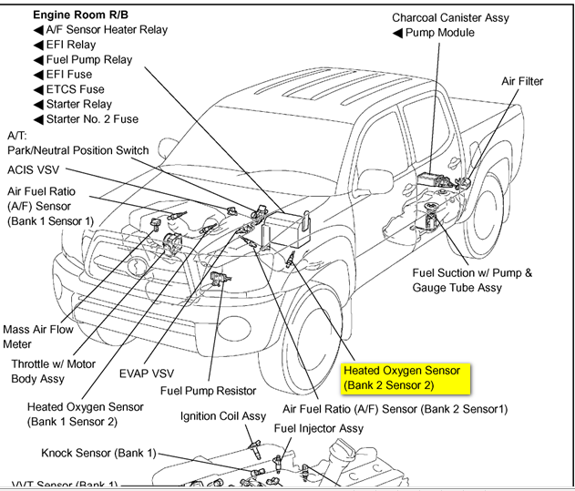 Chevy Cobalt 2 Engine Diagram besides 2003 Ford Escape O2 Sensor Location Schematic additionally 2000 Toyota Avalon O2 Sensors Diagram also Toyota Tundra Starter Location Diagram together with 96 Honda Accord Exhaust System Diagram. on toyota ta a bank 1 sensor 2 location
