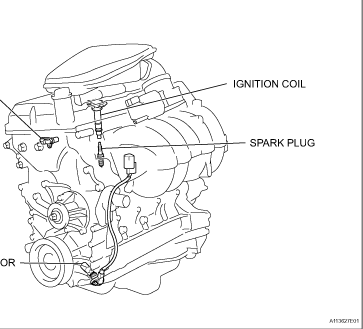 Toyota Avalon 2000 Toyota Avalon Number One Cylinder together with Mazda 6 Engine Diagram likewise 98 Toyota Avalon V6 Wiring Diagram also Toyota Fuse Diagram likewise 45xmi 2007 Toyota Ta a Changing Spark Plugs Pu Cyl Engine. on 2006 toyota avalon engine diagram coil