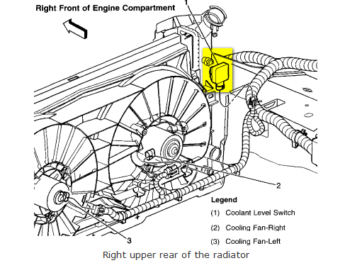 2008 Ford E 350 Fuse Box Diagram moreover Chevy Cobalt Evap Vent Valve Solenoid Location likewise Typerims Acurazine  munity in addition Chevy Impala 3 5 Thermostat Location additionally Impala Coolant Sensor Location. on 2006 cobalt wiring diagram