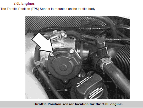 2002 chevy cavalier throttle position sensor location