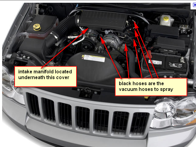 2006 Jeep Grand Cherokee  Litre  V6  Erratic  The Car Is Idleing