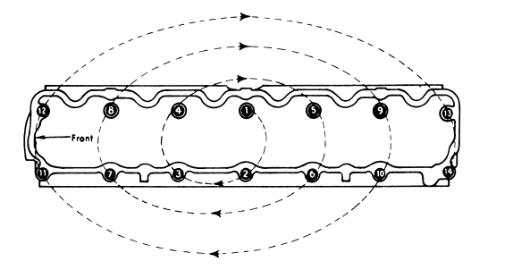 Quick Valve Cover Gasket Question