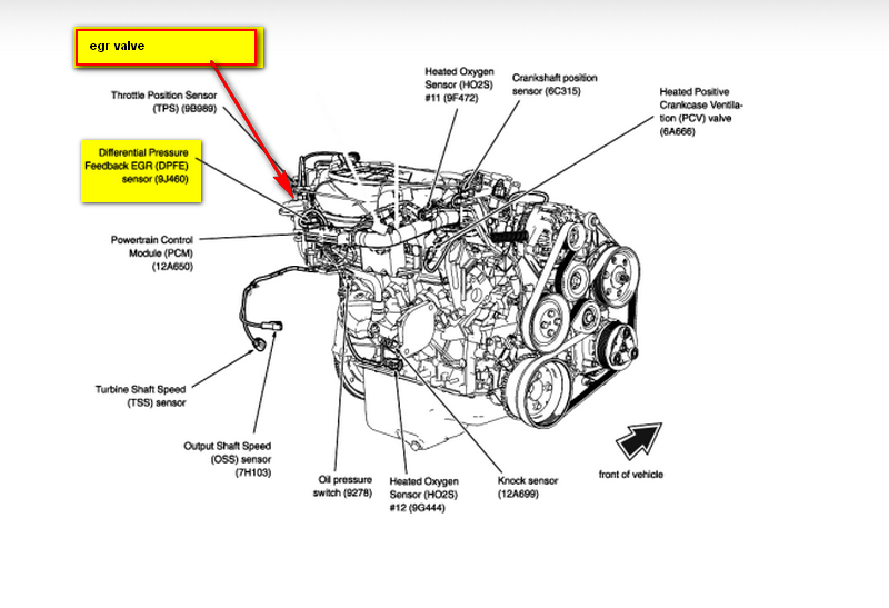 i would like to know the location of the dpf sensor and