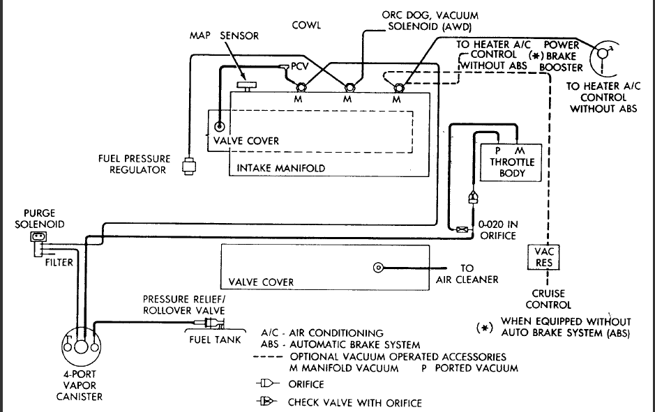 i need a vacuum routing diagram for a 1992 plymouth grand voyager