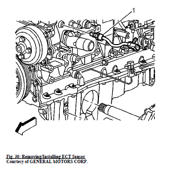 Chevy Intake Air Temperature Sensor Location additionally Saturn Ion Turn Signal Wiring Diagram further 2labp No Power Fuel Pump 99 Chevy Silverado Power likewise RepairGuideContent also Discussion D608 ds527417. on 2004 chevy aveo fuel pump location