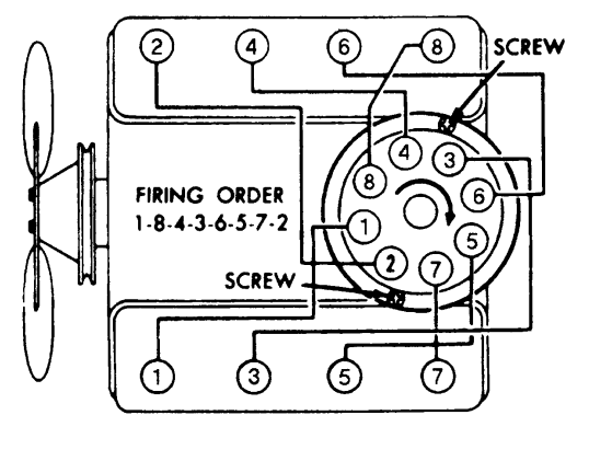 Chevy Firing Order on 235 Chevy 6 Cylinder Engine Diagram