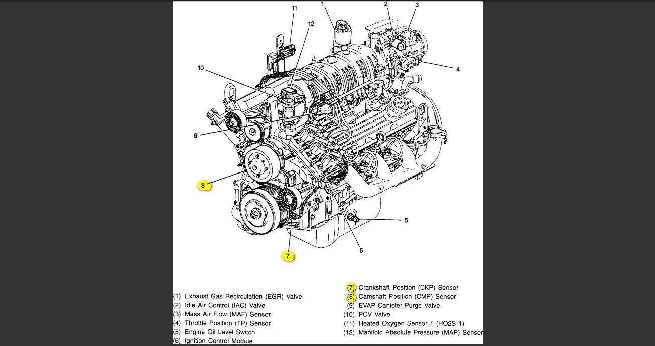 serpentine belt broke on the engine it cranks good same problem graphic