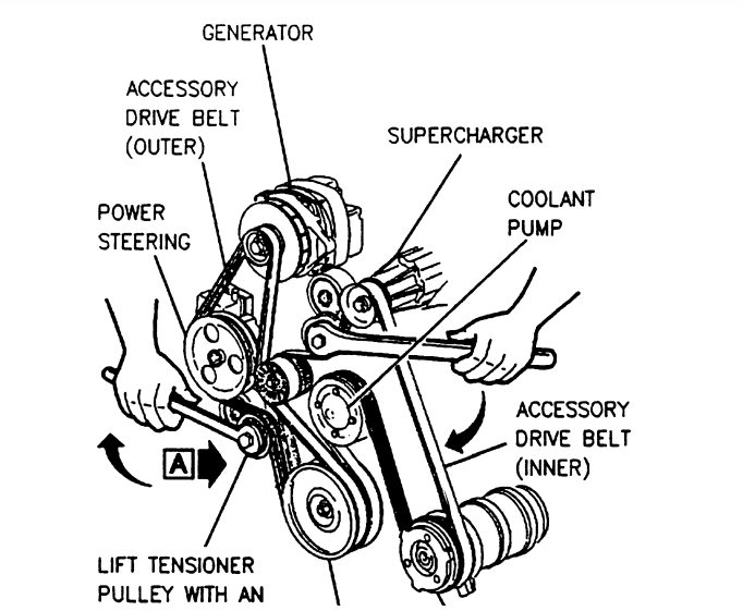 3800 series 2 engine serpentine belt routing  diagrams