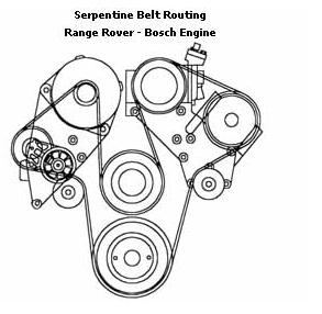 Paccar Wiring Diagram furthermore 4wdp8 Range Rover 99 Range Rover 4 0 Se 4 6 Hse Belt Gave further Mack Mp7 Parts Diagram furthermore 3iynn Ican T Find Fuse Box 2002 Suzuki Xl7 additionally Isx Fuel Filter. on paccar mx engine 2014