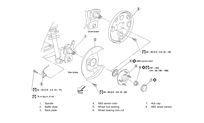 02 03 04 05 06 nissan sentra left front spindle knuckle hub 25l w likewise 2009 nissan sentra oem parts nissan usa estore additionally nissan sentra right passenger front spindle knuckle with hub in addition nissandatsun sentra se how do you replace the rear wheel also 0712 nissan sentra front left driver lh spindle knuckle hub. on nissan sentra spindle
