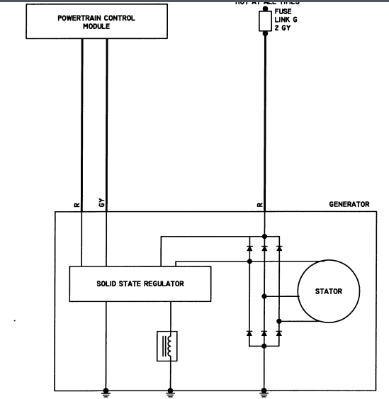 wiring diagram 99 cavalier charging system readingrat net 98 Cavalier Headlight Wiring Diagram wiring diagram 99 tahoe the wiring diagram,wiring diagram,wiring diagram 99 cavalier 98 cavalier headlight wiring diagram
