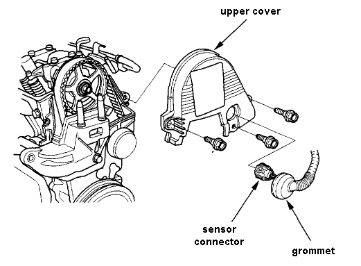 what are the probable causes on a 2001 honda civic if the