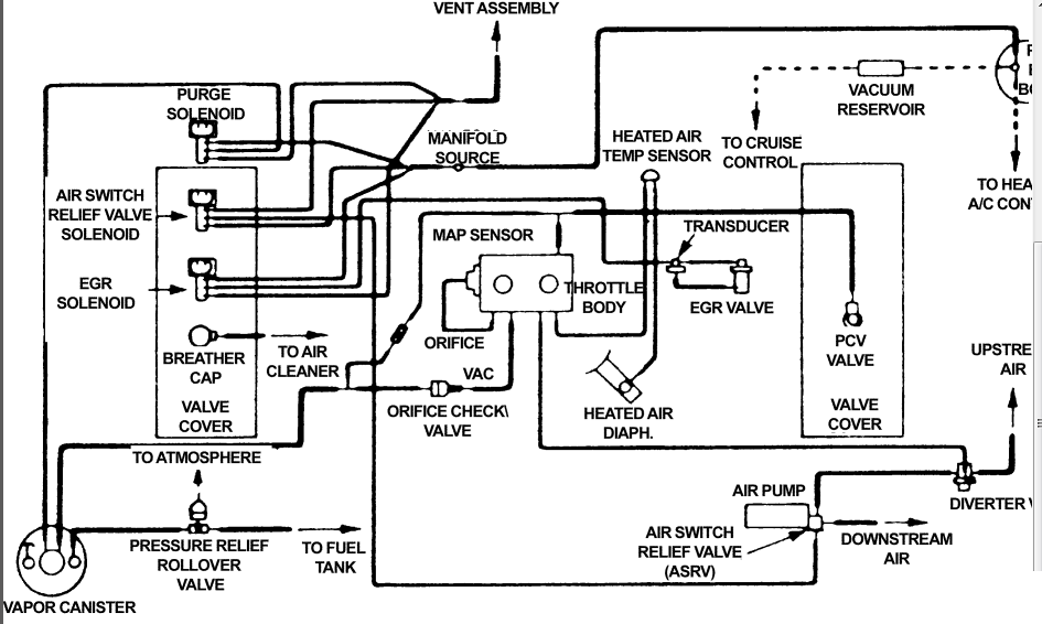 on 1988 Dodge Dakota Vacuum Line Diagram