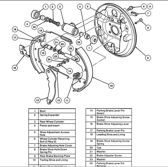 Have A 2006 Ford Taurus  Rear Wheel