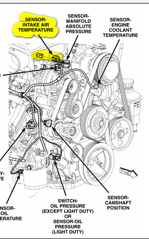 Dodge Ram Fan Belt Diagram on 05 mustang starter