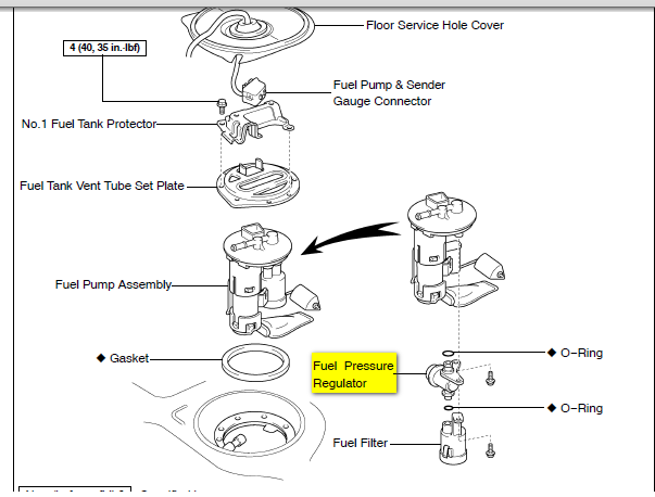 Toyota Fuel Pressure Diagram : Location of fuel pressure reg and if i need to make any