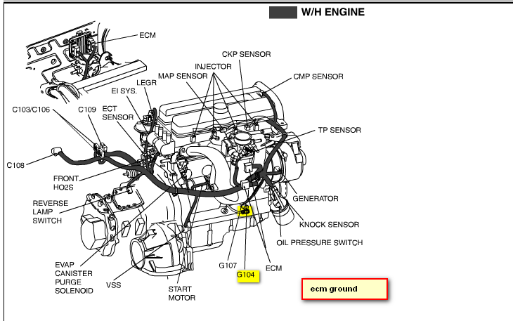 Nissan Rb25 Engine Diagram ImageResizerTool Com