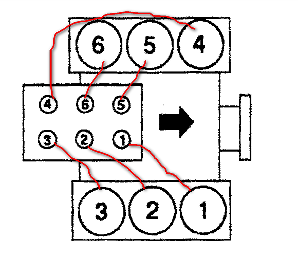 search results 2001 f150 4 6 coil pack diagram html