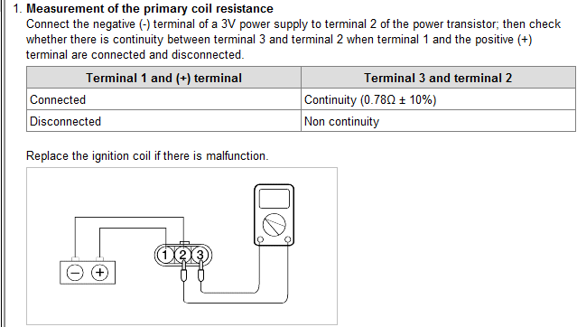 how to know to change coil unit