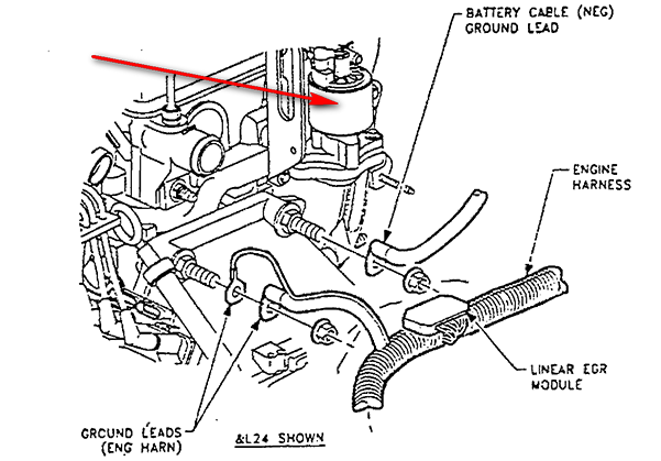 reading the engine diagnostic codes on a nissan altima